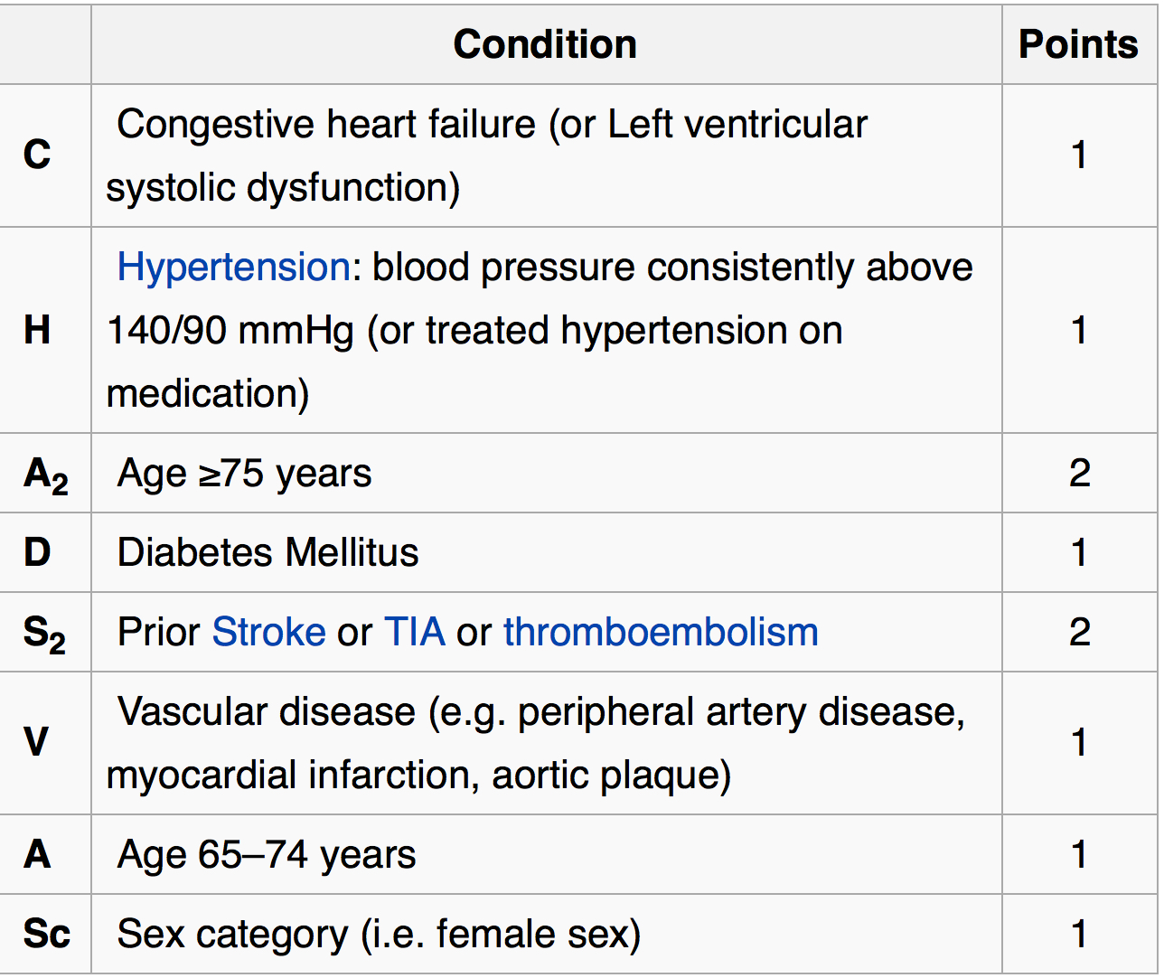 What Is Stroke Level Bp