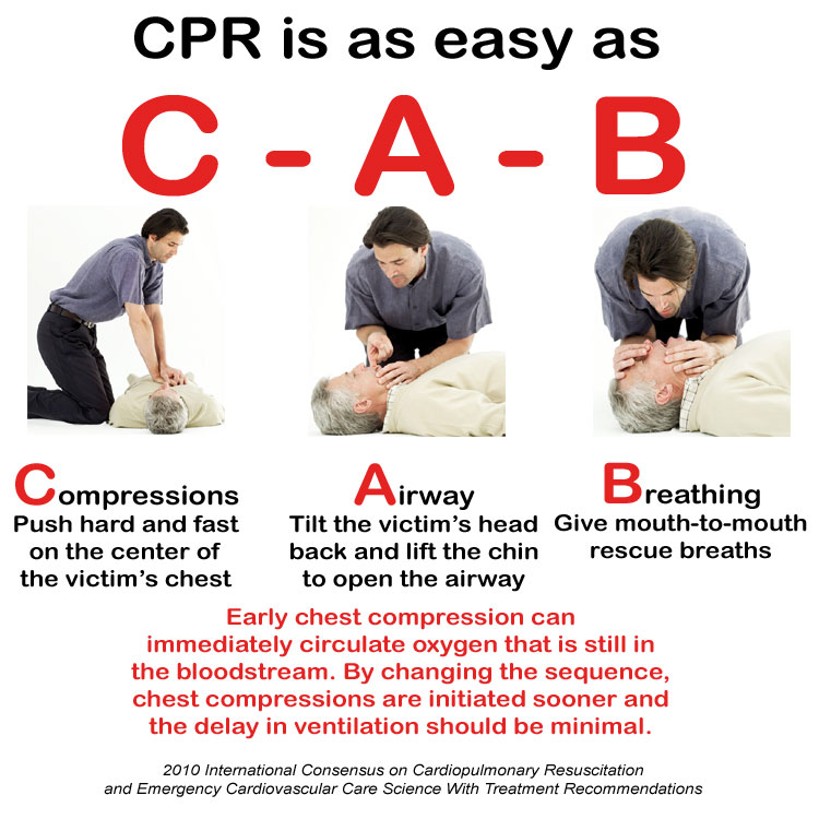 Two Three Letter Words For Saving Lives Cpr And Aed The Skeptical