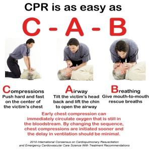CPR-Certification