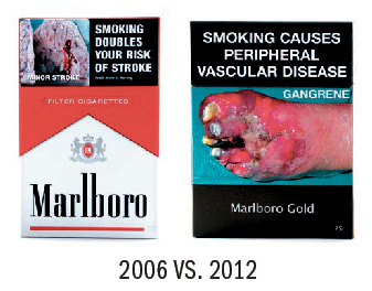 tobacco warning labels Nonsmokers' responses to new warning labels on smokeless tobacco and  electronic cigarettes: an experimental study lucy popovaemail author and  pamela.